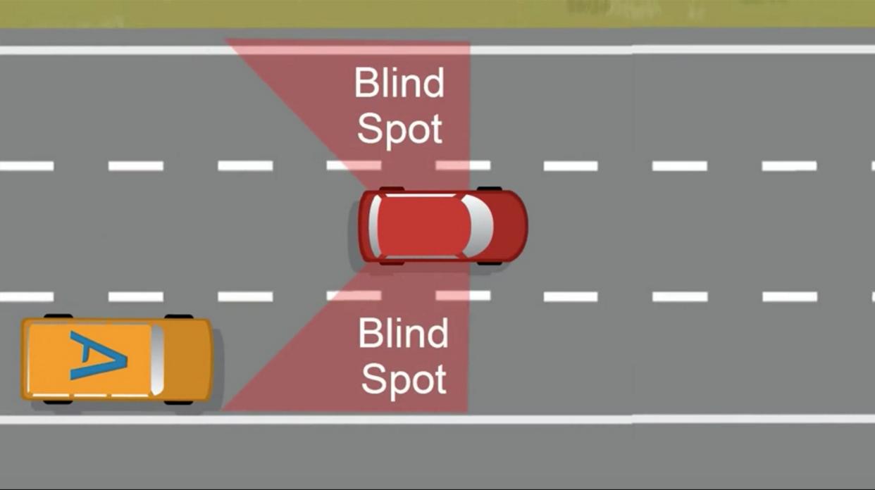 Blind Spots In Life | Pastordude